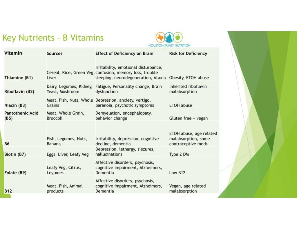 How Vitamin B Affects the Brain