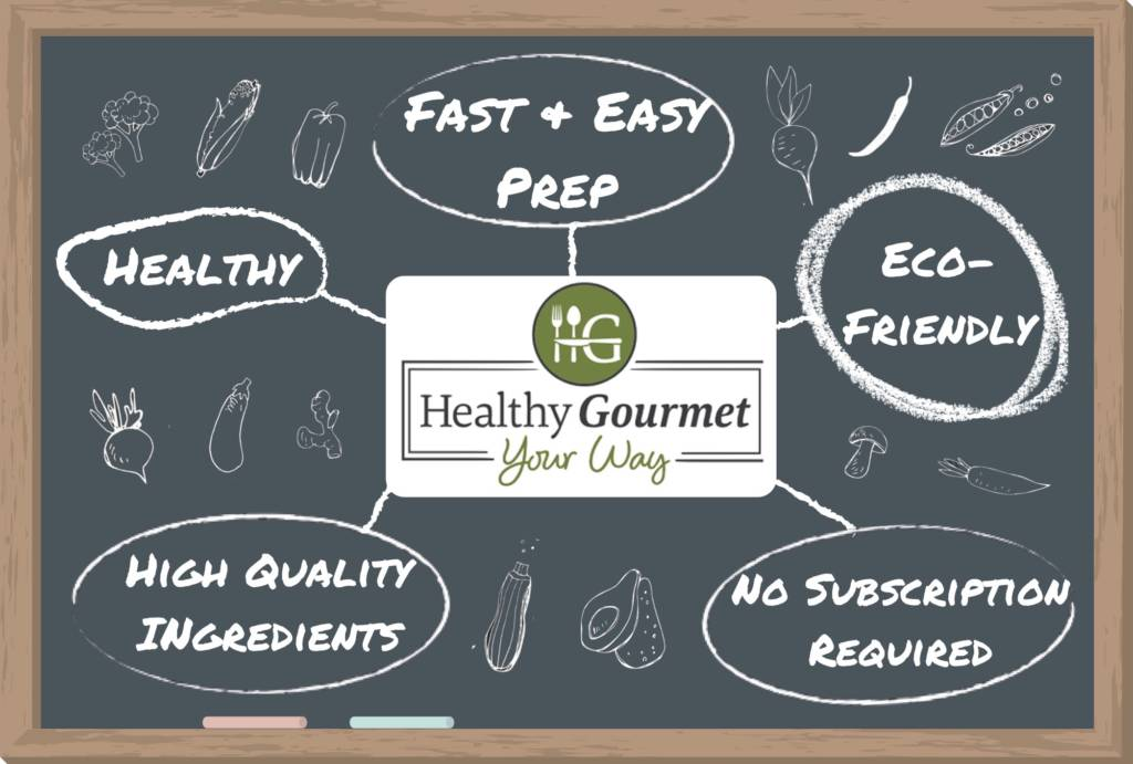 Healthy Gourmet Your Way - healthy, easy, precooked meals without a subscription